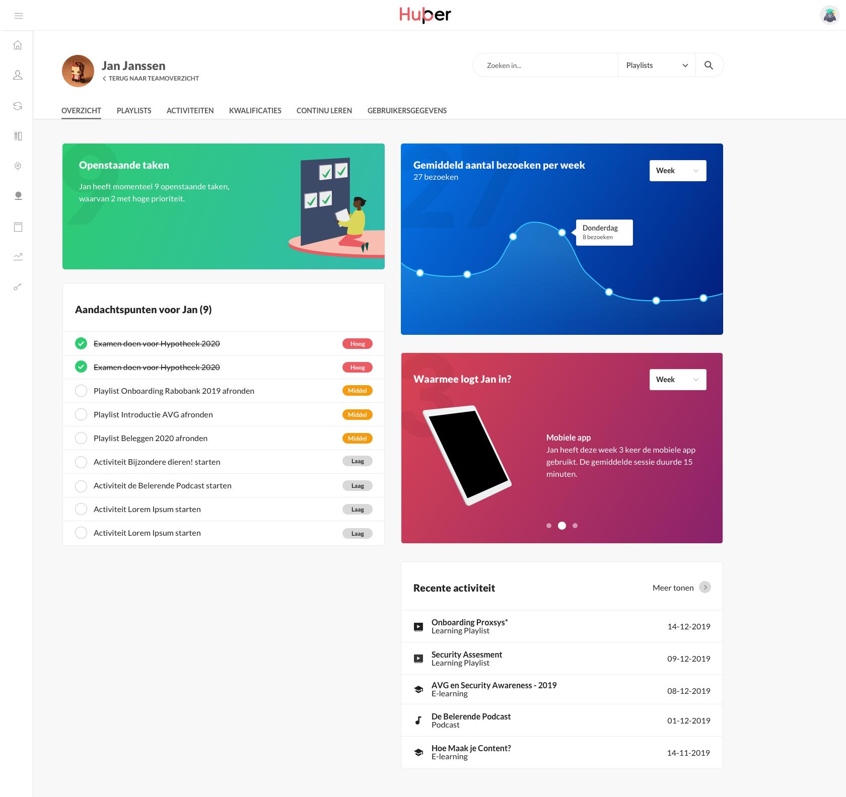 Inzicht team status Hubper online leerplatform